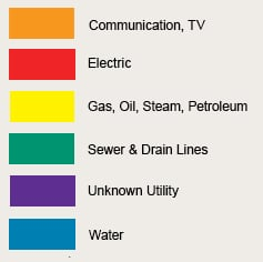 color-codes-chart
