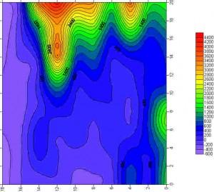 Profiler Results Image