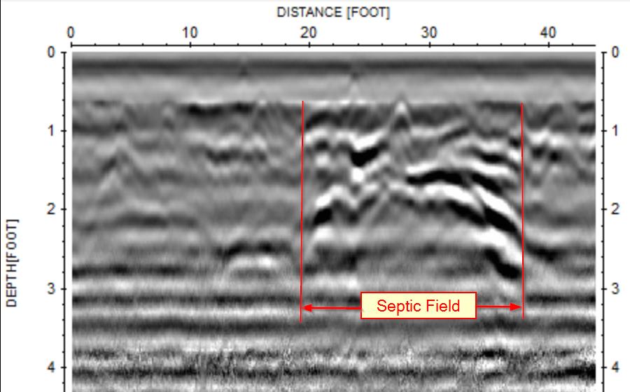 ground penetrating radar septic field.png