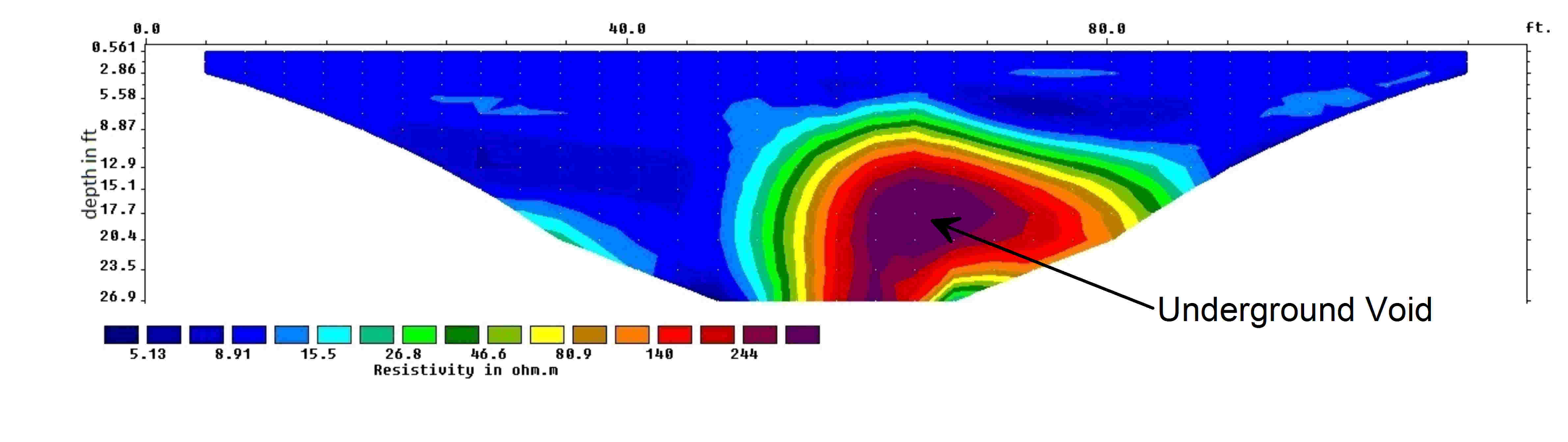 Introduction to Electrical Resistivity Imaging